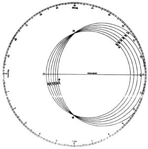 Как пользоваться круговой картой